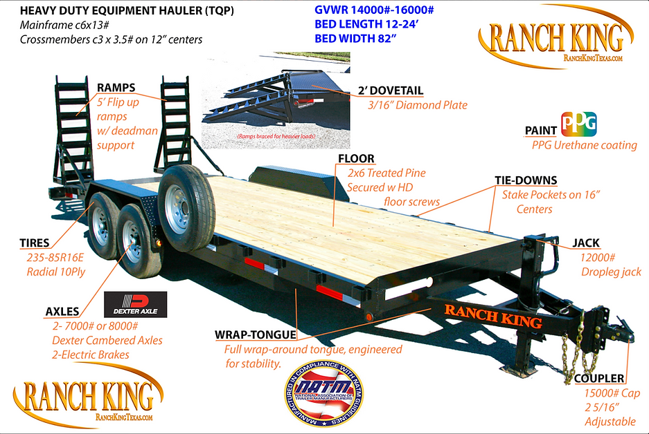 Ranch King WT Series Utility Trailer from Trailer Wheel & Frame