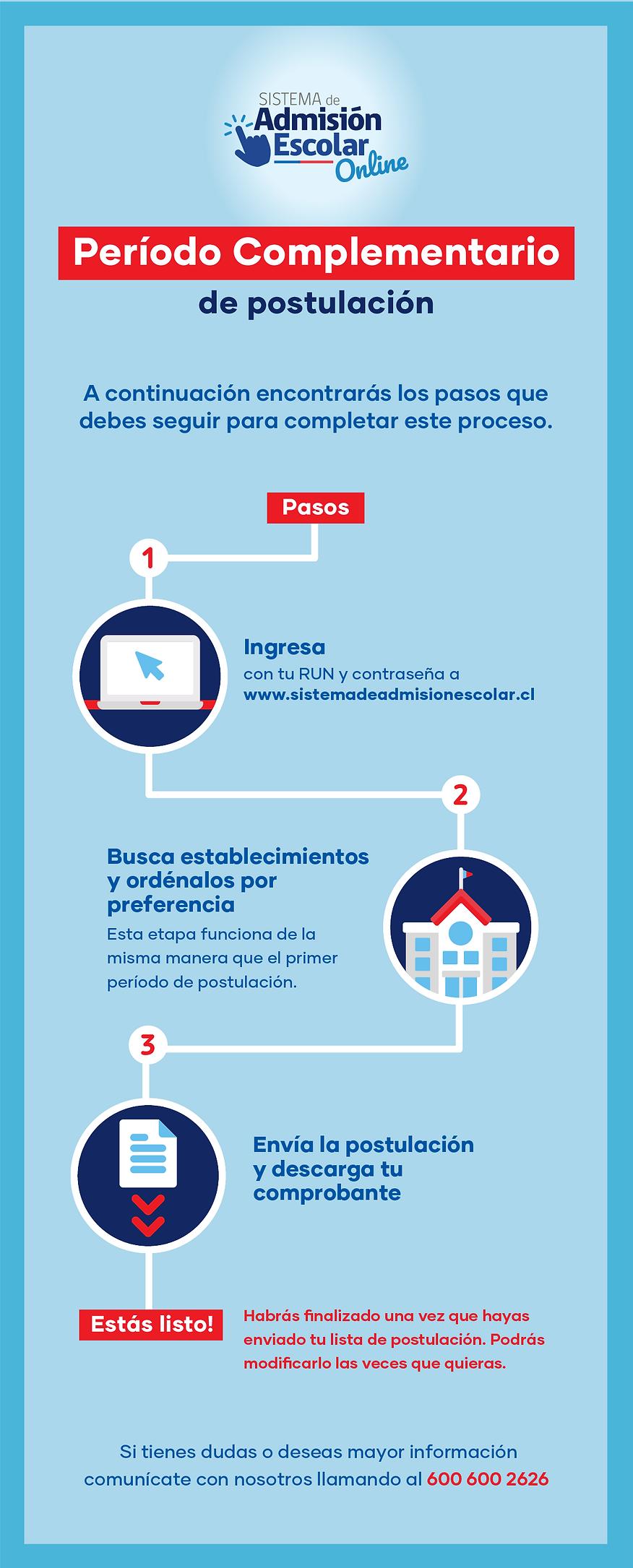 PeriodoComplementario-PasoPaso.png