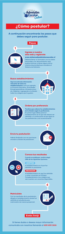 Paso-a-paso-para-postular-SAE-inf.jpg