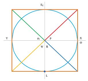 Unitcircle_new.png