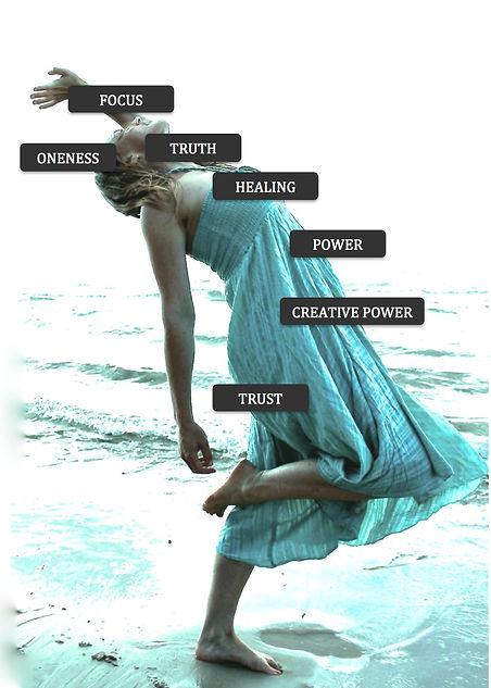 FEMININ BODY.jpg