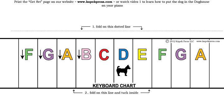 Keyboard-Chart-download-pag.jpg