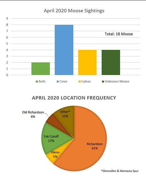 04-2020%20April%20Moose%20Report_edited.