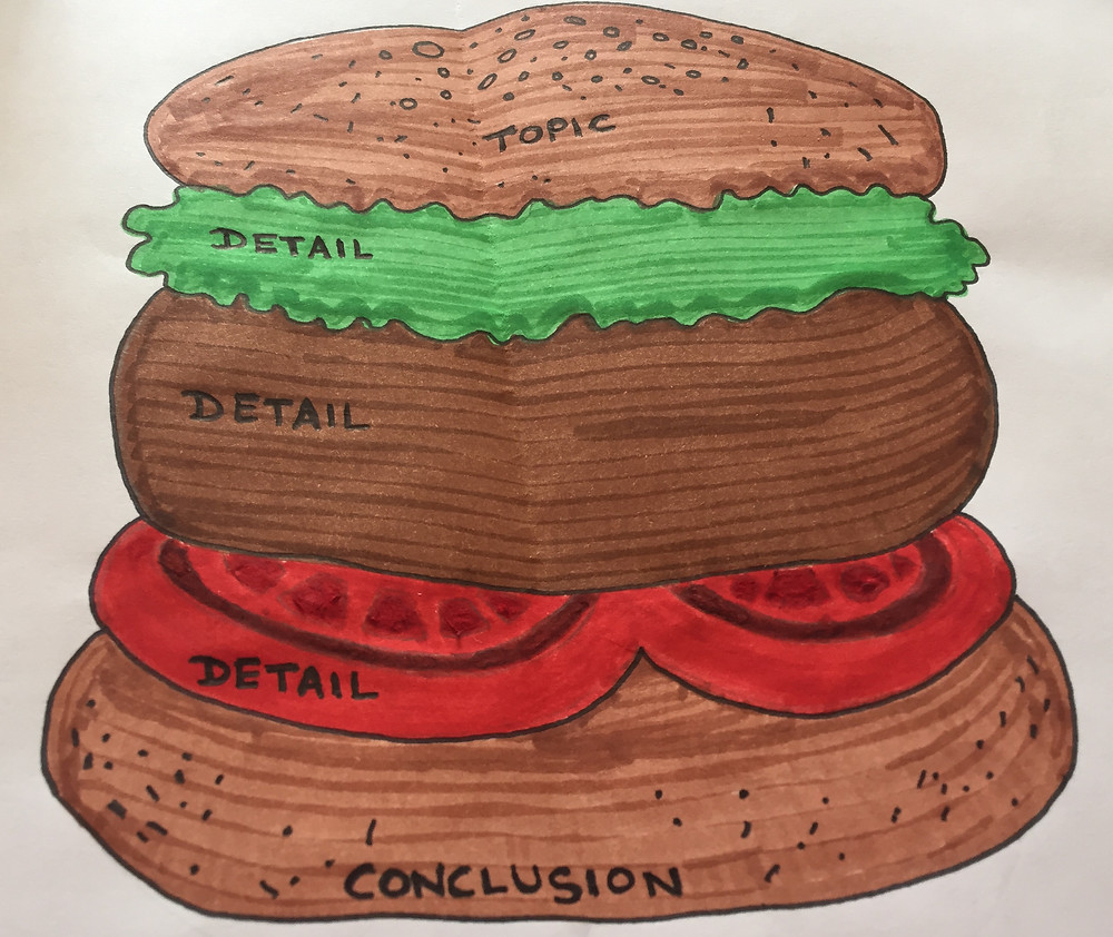 Image of a hamburger template