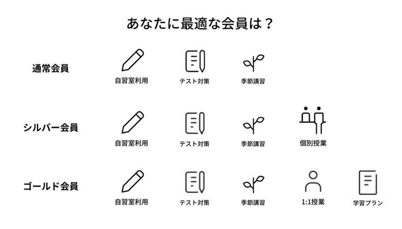 会員プランのコピー.jpg
