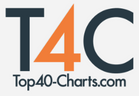 Top 40 Charts - ViVA Trio