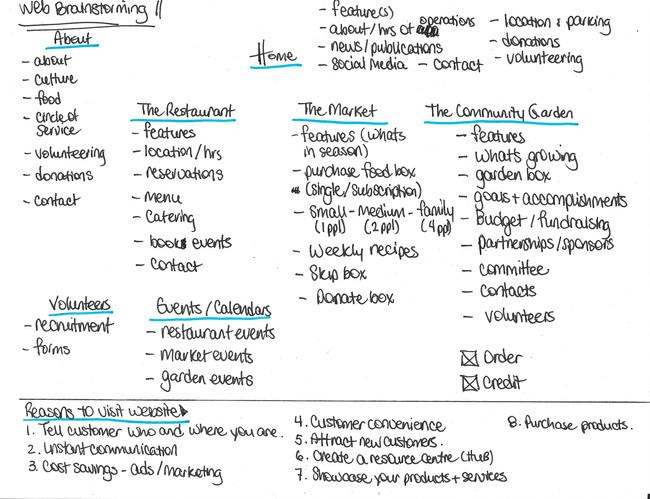 Web Brainstorming