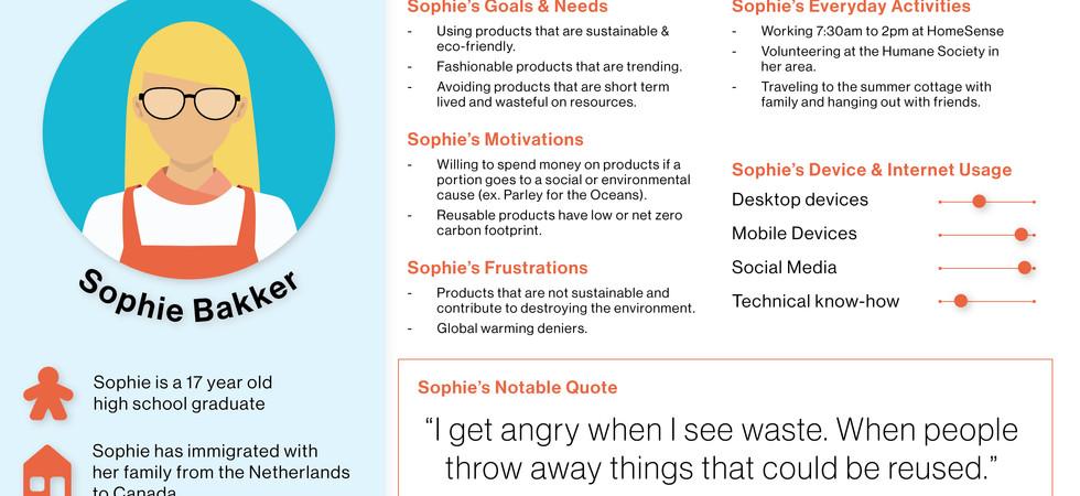 Sophie Bakker Target Persona