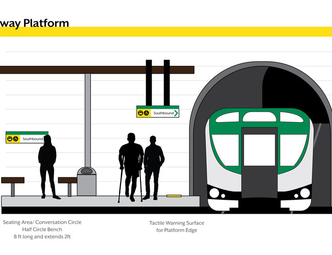 Ontario Transit Authority - Design Eleme