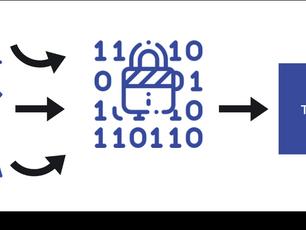 Fractional Ownership Of Everything #Assetization #Tokenization (Part I)
