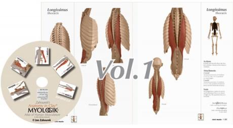 MYOLOGIK® Human Atlas on CD