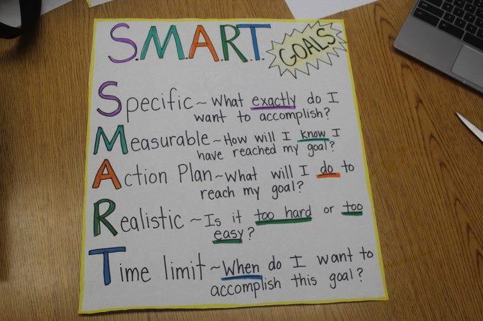 smart goals.jpg