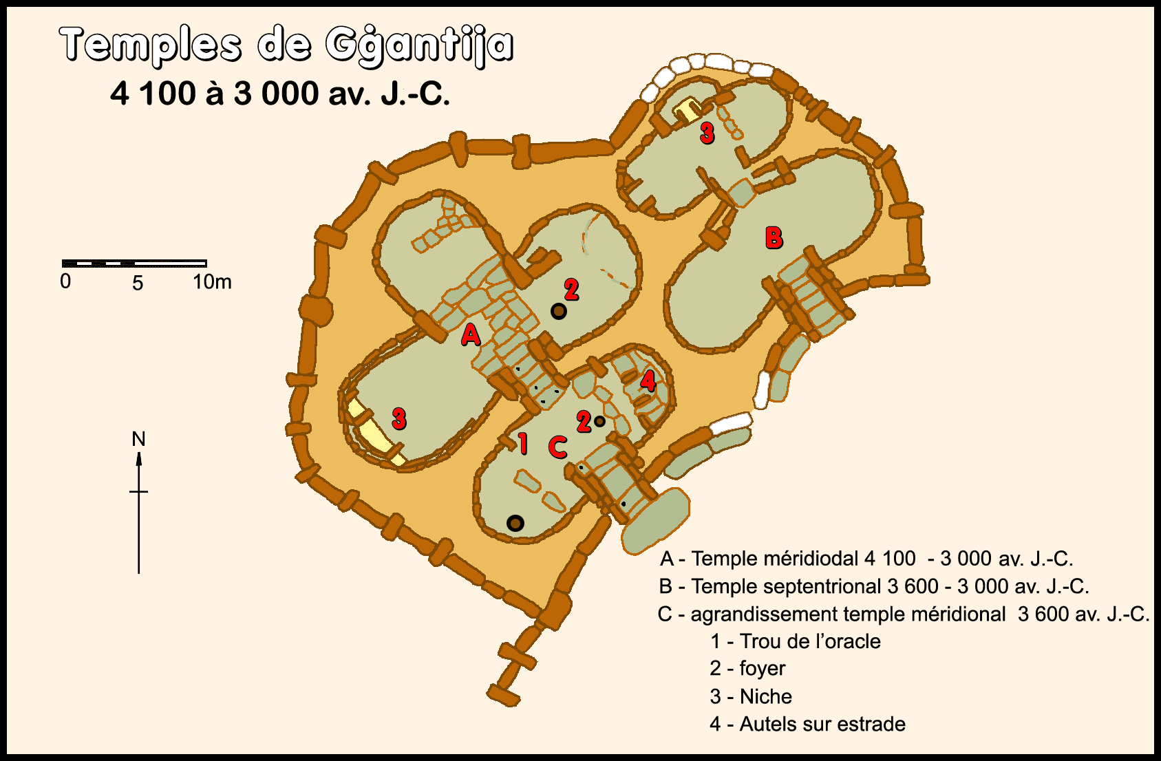 Plan des temples de Ggantija