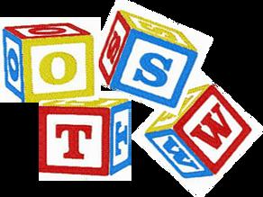 SWOT vs. OTSW: Where you start matters