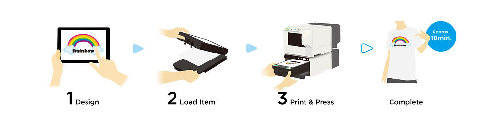 bt12_overview_img_print-in-3-easy-steps.