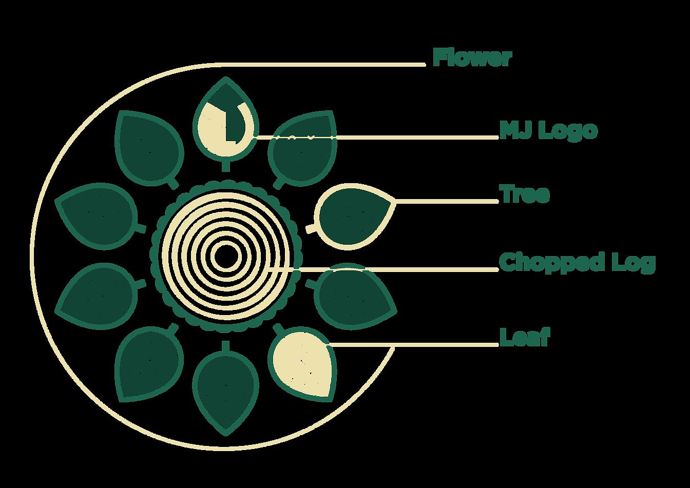 Logo Idea-01.png