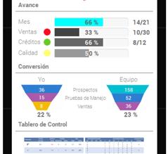 Web App VECTOR©