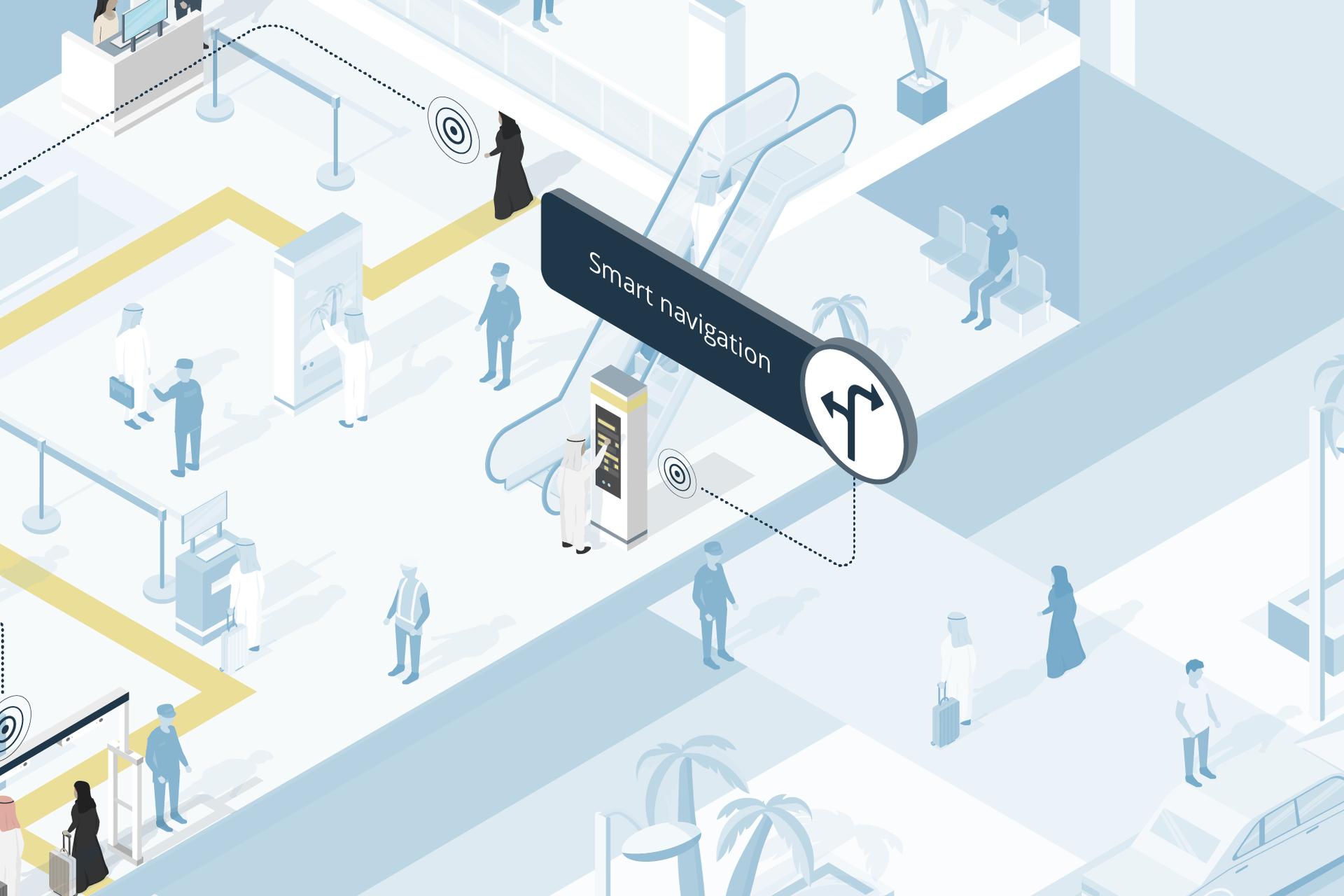 Smart Airport (IoT)