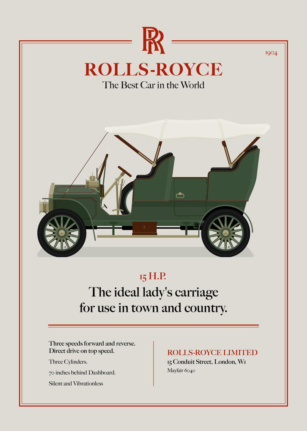 1904 Rolls-Royce 15 H.P.