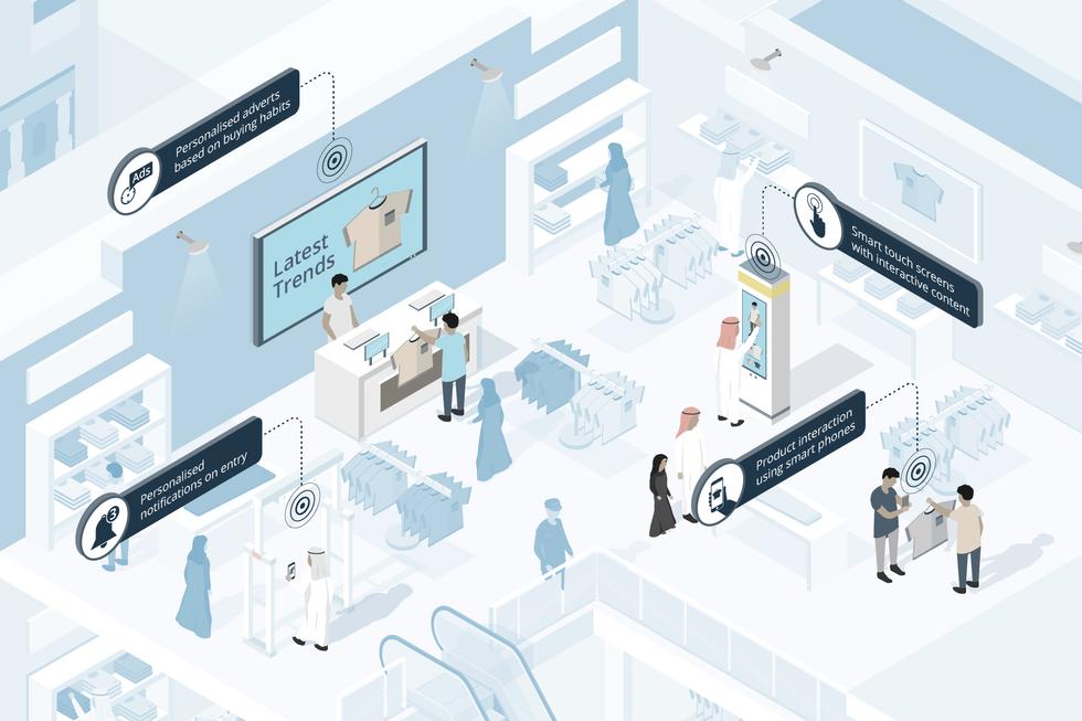 Smart Shopping Mall (IoT)
