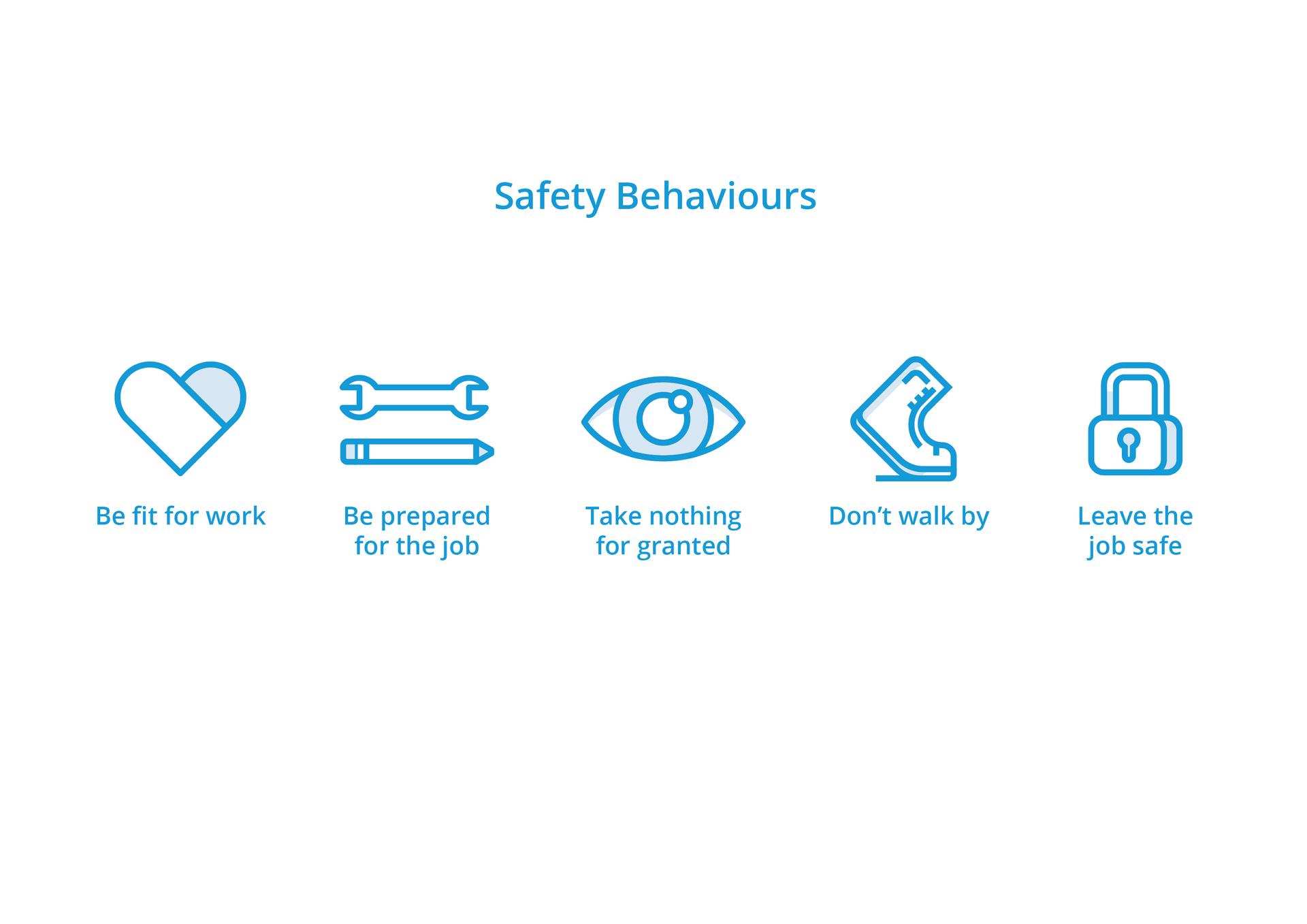 Safety Behaviours