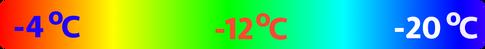 Banda temperaturi Drape