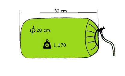 Dimensiuni sac de dormit strans