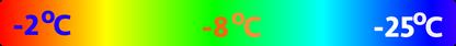 Balance_color_saci._temp.png