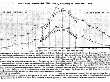 The Cholera Epidemic of 1849
