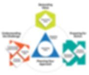 CPS Diagram-02.jpg