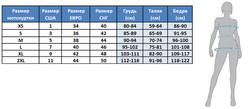 Таблица размеров мотоэкипировки