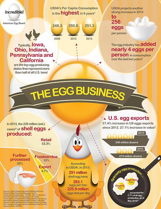 EggBusinessL.jpg