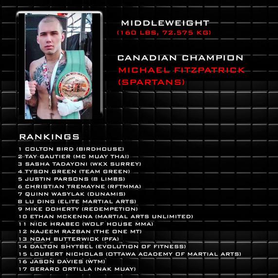 mens middleweight.jpg