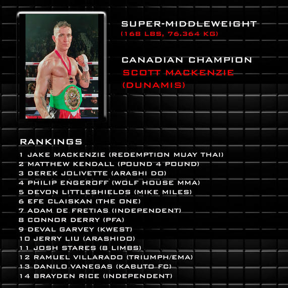 mens super middleweight.jpg