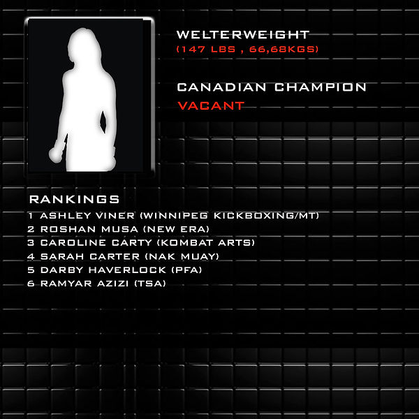 ladies welterweight.jpg