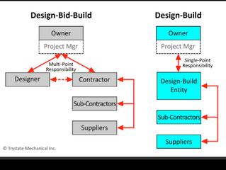 """""""Design-Build"""" metoda izvajanja investicijskih projektov."""