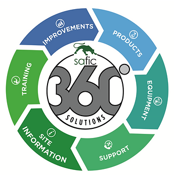Safic 360 solutions