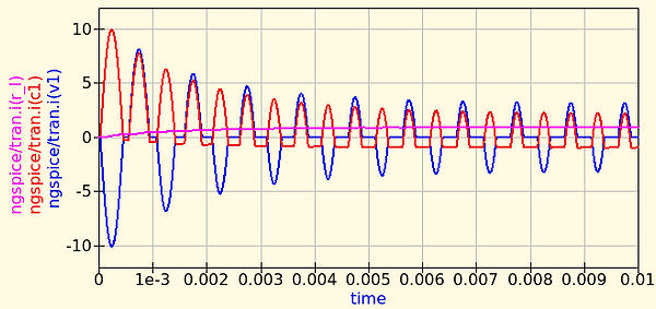 diode-rectifier-currents.png