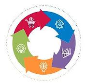 DIS wheel logo.jpg