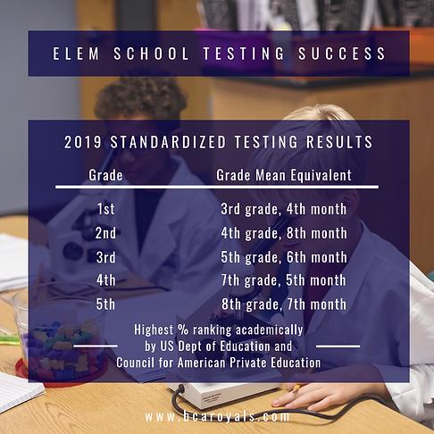 Elem 2019 Testing (1).png