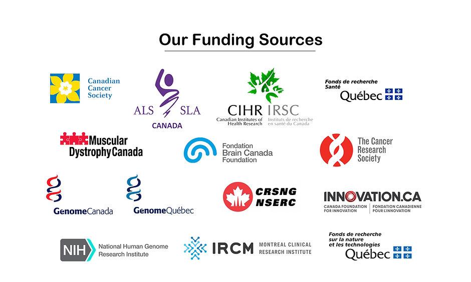 Funding Agency Logos.jpg