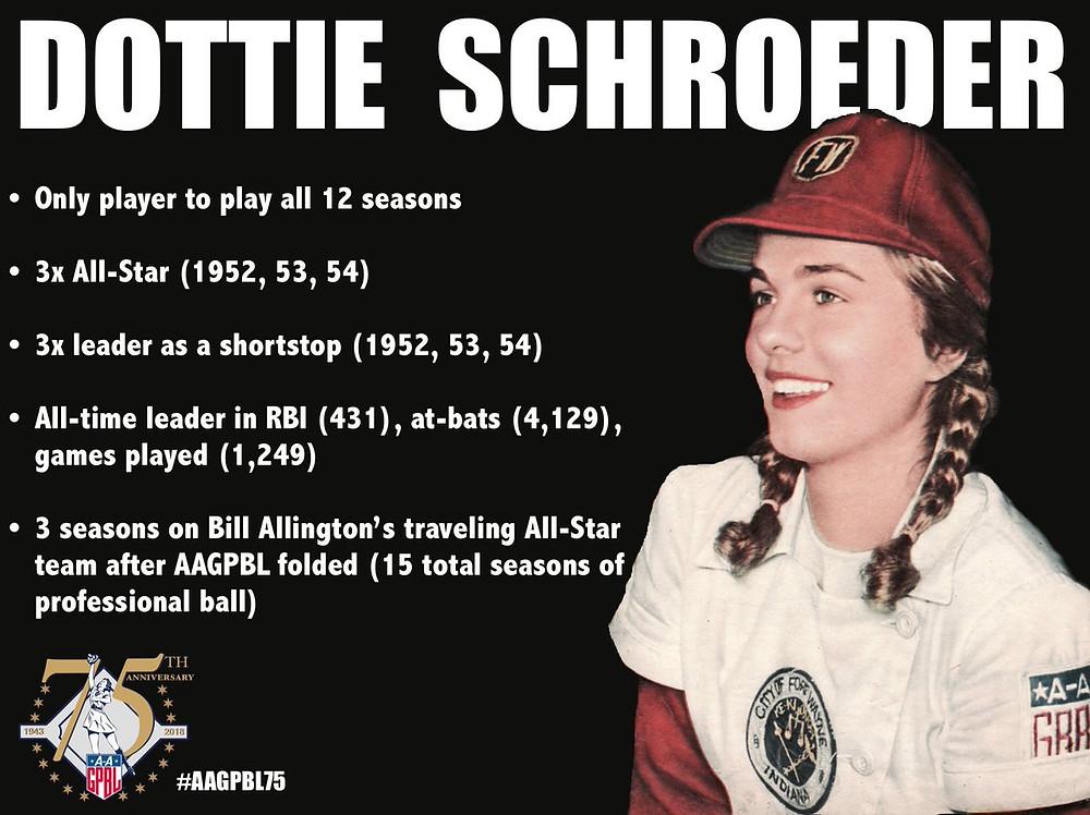 Dottie Schroeder