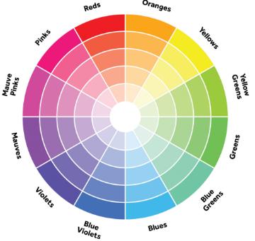Color Basics & Descriptive Color Words