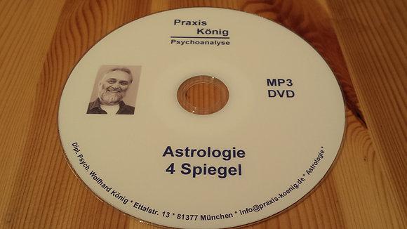 Astrologie 7: Die 4 Spiegel