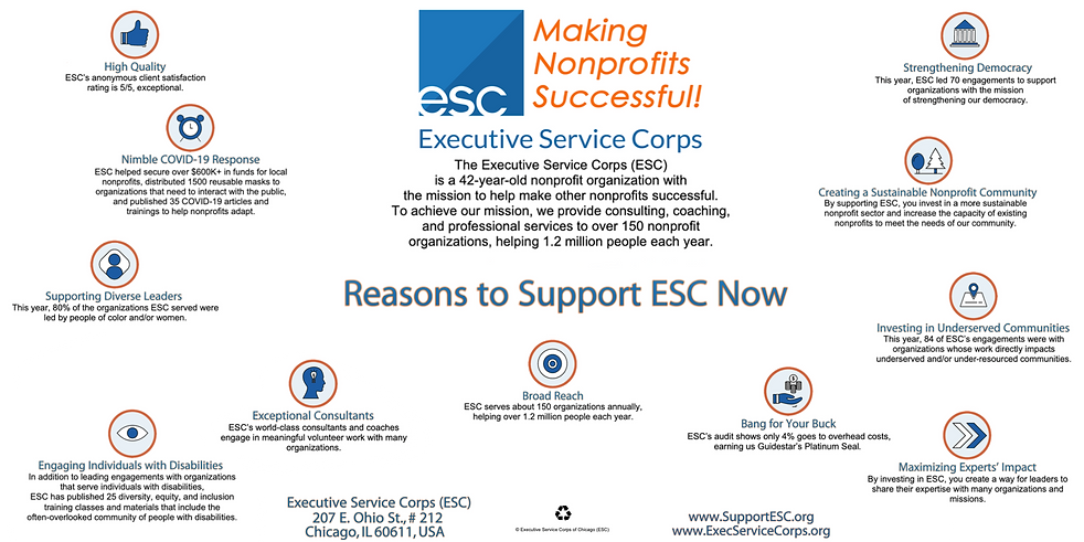 Why to Support ESC Now.png