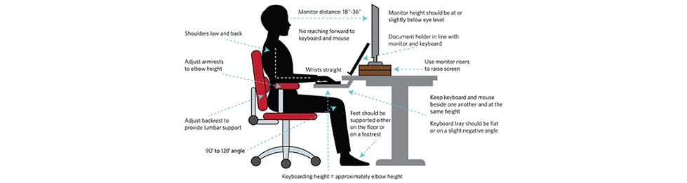 Ergonomic Seated.jpg