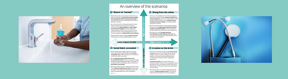 Overview of Scenarios for Public Sector