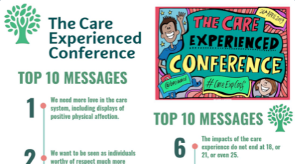 When the #author misses out an important #chapter after it's published she can add an addendum.  Read & share the #CareExpConf 10 Key messages, Summary & Research Academic Group Reports https://careexperiencedconference.com/reports