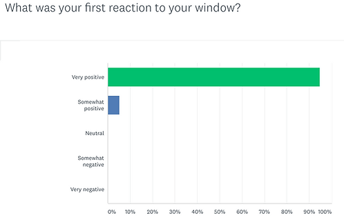 First reaction survey.png