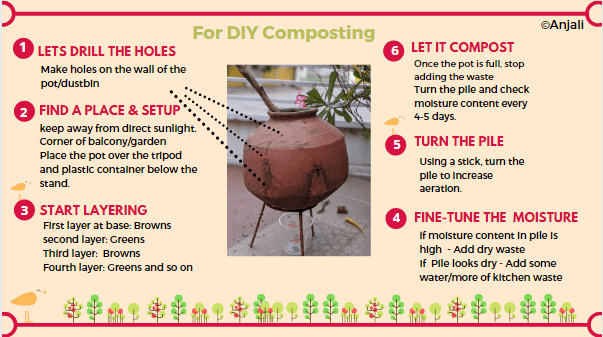 Do it yourself composting with a matka or plastic bucket